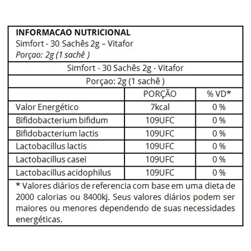 SIMFORT – VITAFOR | Vitaminar Shop